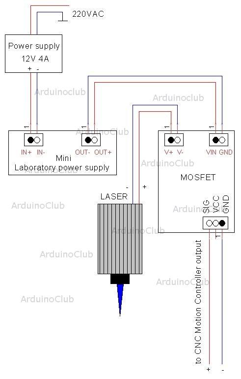 CNC Laser schalten und Leistung regeln